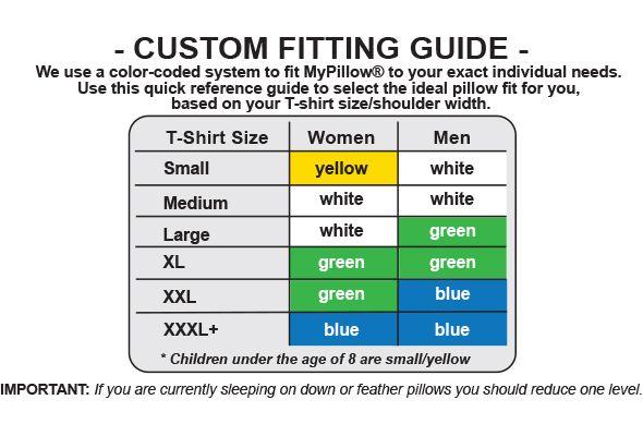 MyPillow Pillow Fill Guide